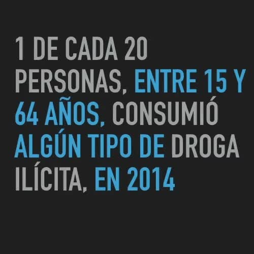 Watch Ecuador Seguro GIF on Gfycat. Discover more Drogas, Ecuador GIFs on Gfycat