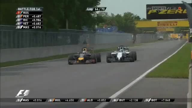 Watch and share Massa & Vettel Go Side-by-side Into The Entry Of The Chicane. (reddit) GIFs on Gfycat