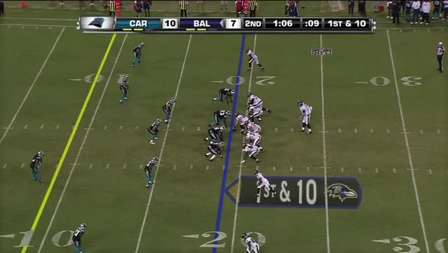Watch and share Screen Ravens Allen GIFs by Cover 1 on Gfycat