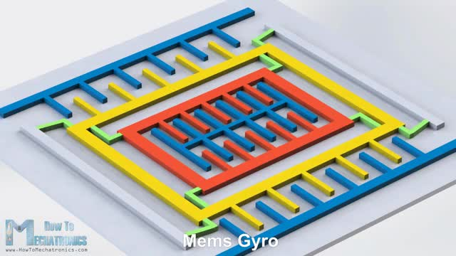Watch and share How To Mechatronics GIFs and Education GIFs on Gfycat