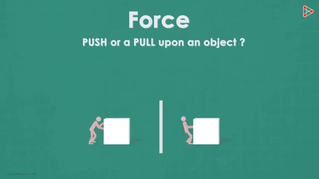 Watch and share Physics GIFs and Force GIFs on Gfycat