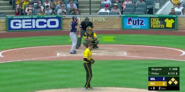 Watch and share Milwaukee Brewers GIFs and Baseball GIFs by DK Pittsburgh Sports on Gfycat