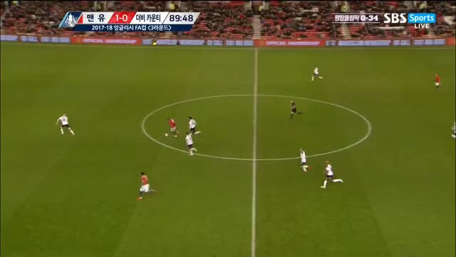 Watch SBS SPORTS 20180106 064654 GIF on Gfycat. Discover more related GIFs on Gfycat