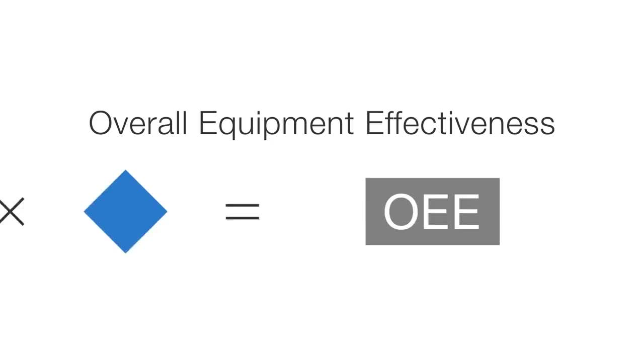 banner, dxm, oee, q45, tl70, wireless, Use OEE to Improve Productivity GIFs