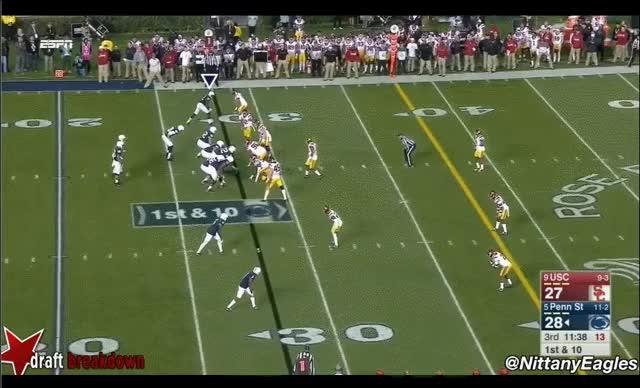 Watch and share Godwin Eyes On Ball GIFs by rfann2 on Gfycat