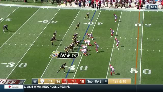 Watch and share Pittsburgh Steelers GIFs and Cleveland Browns GIFs by BJ Reidell on Gfycat