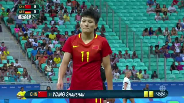 Watch wang GIF on Gfycat. Discover more olympics GIFs on Gfycat
