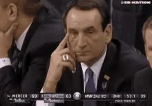 Watch and share Coach K Sad Duke GIFs on Gfycat