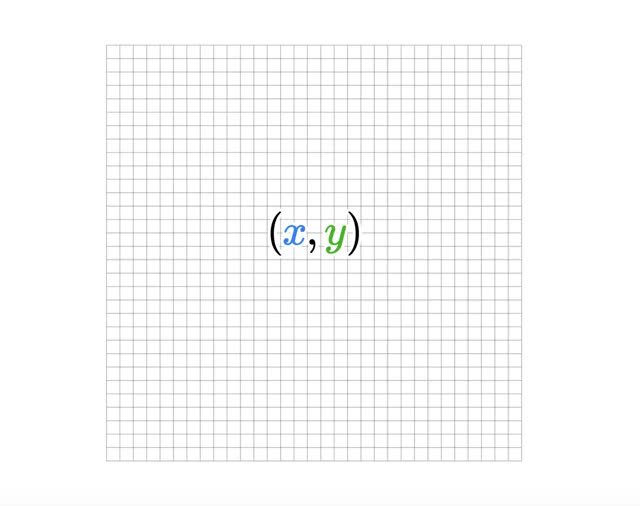 Watch Curl GIF by @carl00s01 on Gfycat. Discover more curl, math, mathpics GIFs on Gfycat