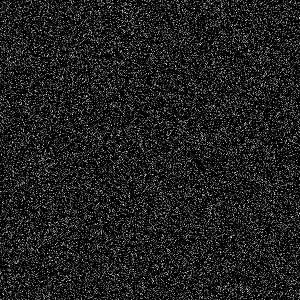 Watch and share Noise GIFs on Gfycat