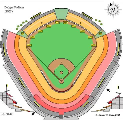 Dodgers Stadium GIFs