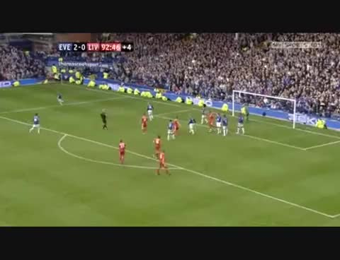 Watch and share Konchesky GIFs and Liverpool GIFs on Gfycat