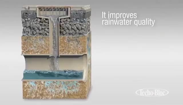 Watch Stormwater Runoff Solution: Permeable Pavement GIF on Gfycat. Discover more related GIFs on Gfycat