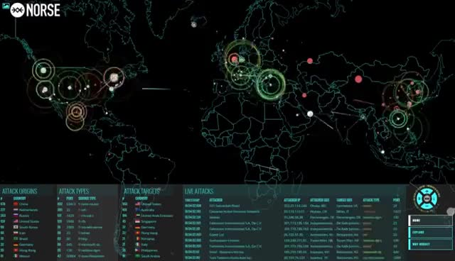 Norse Corp Map - Global View GIFs