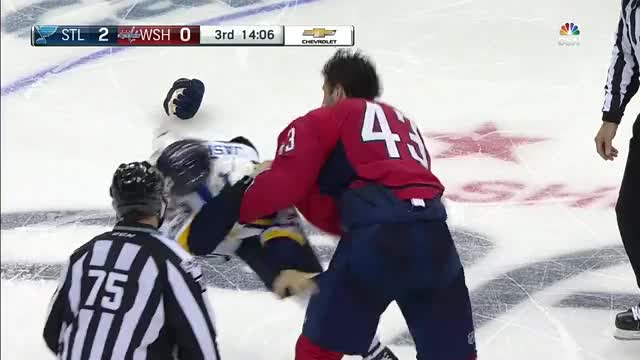 Watch and share Tom Wilson GIFs and Hockey GIFs on Gfycat