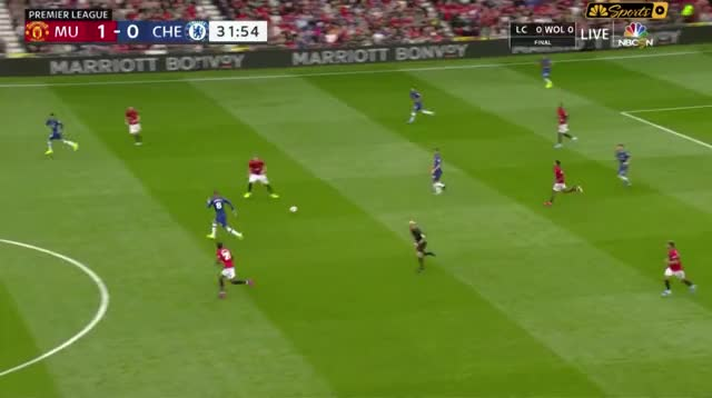 Watch and share Manchester United GIFs and Premier League GIFs by byronx on Gfycat