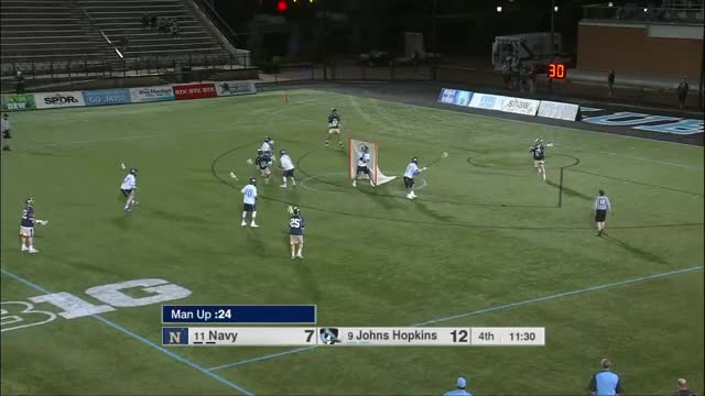 Watch and share Lacrosse GIFs and Man Up GIFs by Lacrosse Film Room on Gfycat