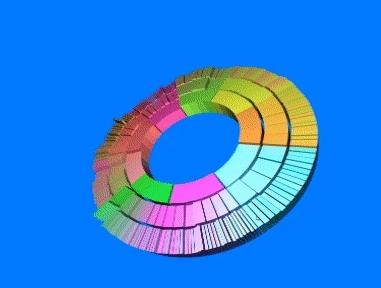 dataisbeautiful, visualization, Sun Dial Visualization GIFs