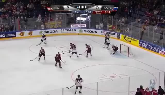 Watch and share Latvia - Slovakia | Highlights | #IIHFWorlds 2017 GIFs on Gfycat