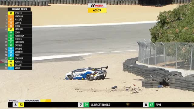 Watch and share Laguna Seca Raceway GIFs and Sports Car Racing GIFs on Gfycat