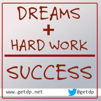 Watch and share Dreams Plus Hard Work GIFs on Gfycat