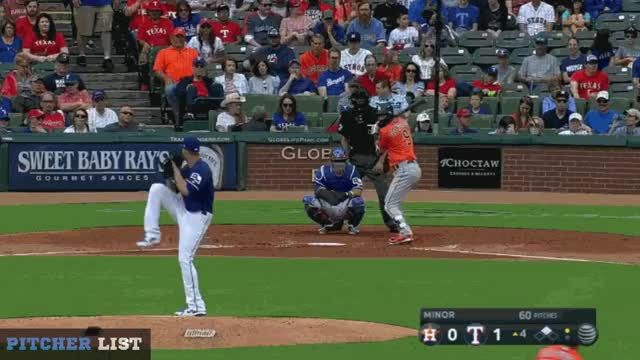 Watch Mike Minor-Sequence-CB-CB-CB-SL-Marwin GIF by @thedongiggity on Gfycat. Discover more related GIFs on Gfycat