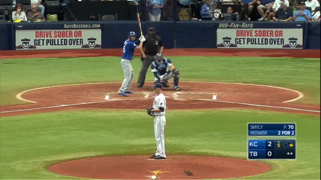 Watch and share Kiermaier's Incredible Grab GIFs on Gfycat