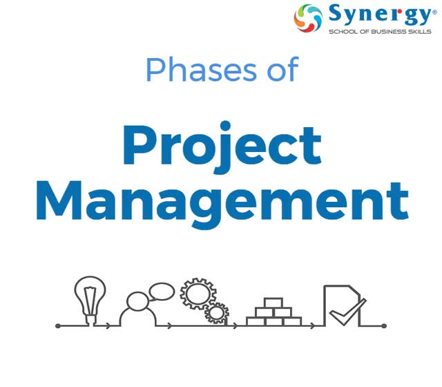 Watch and share Phases Of Project Management GIFs on Gfycat