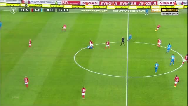 Watch and share 17.03.2019 - Spartak Moskva 1 1 Zenit St. Petersburg - Match In Ball In Play  Mode - 1st Half, 12 16 - 12 30 GIFs on Gfycat