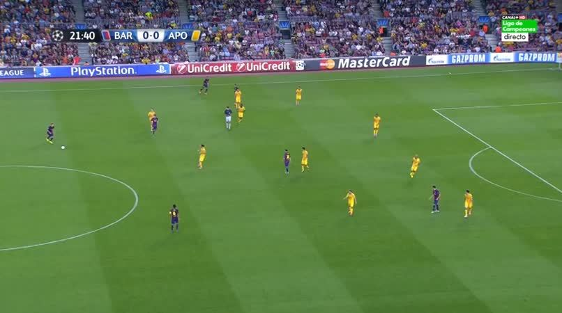 d10s, Other #1 - APOEL GIFs