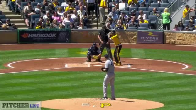 Watch and share Jordan Montgomery FB 2017 GIFs on Gfycat