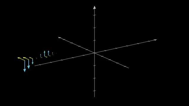 Watch Some light quantum mechanics (with minutephysics) GIF on Gfycat. Discover more 3b1b, 3brown1blue, Blue, Physics, brown, electromagnetic, mathematics, one, three GIFs on Gfycat