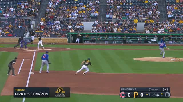Watch and share Hendricks Contreras Back Pick GIFs by _ben_clemens on Gfycat