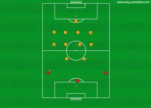 soccer, soccer GIFs