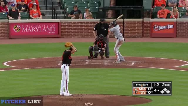 Watch Kevin Gausman FS 6-15-18 GIF on Gfycat. Discover more baseball GIFs on Gfycat
