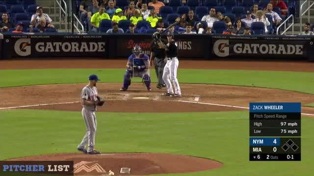 Watch 6th Realmuto CB 2 GIF on Gfycat. Discover more Miami Marlins, baseball GIFs on Gfycat
