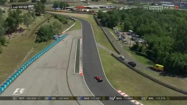 Watch What is your favourite camera shot? (reddit) GIF on Gfycat. Discover more formula1 GIFs on Gfycat