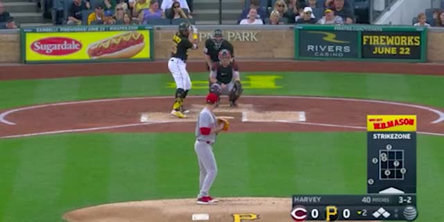 Watch and share Polanco Dp GIFs by DK Pittsburgh Sports on Gfycat