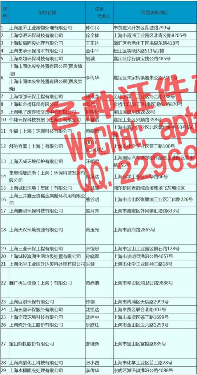 Watch and share D5lvd-制作拳香港驾照V【aptao168】Q【2296993243】-ptzx GIFs by 办理各种证件V+aptao168 on Gfycat