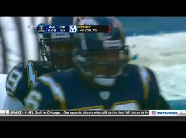 Watch and share Brady-2006-19-02 GIFs by oo0shiny on Gfycat