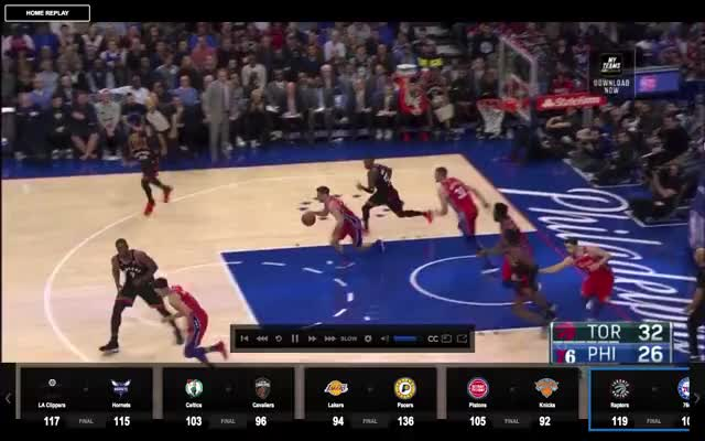 Watch and share Toronto Raptors GIFs and Basketball GIFs by nicktussel on Gfycat