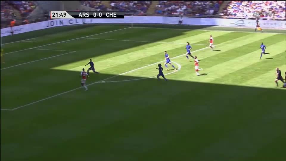 Highlight Chelsea- Arsenal: Morata đá hỏng luân lưu, Arsenal vô định siêu cup Anh