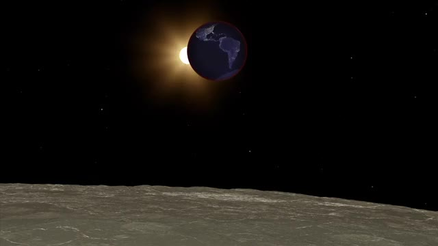 Lunar eclipse from moon perspective | NASA Goddard