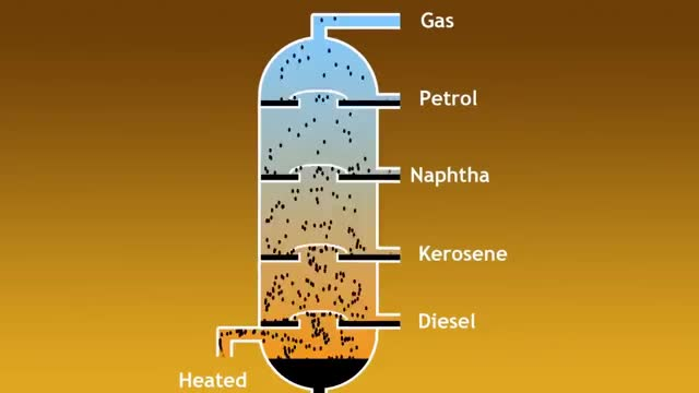 Crude oil & Fractional Distillation - The Fuse School