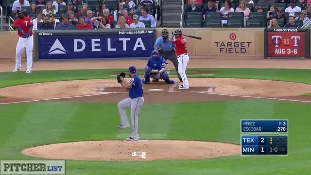 Watch and share Martin Perez CH 2017 GIFs on Gfycat