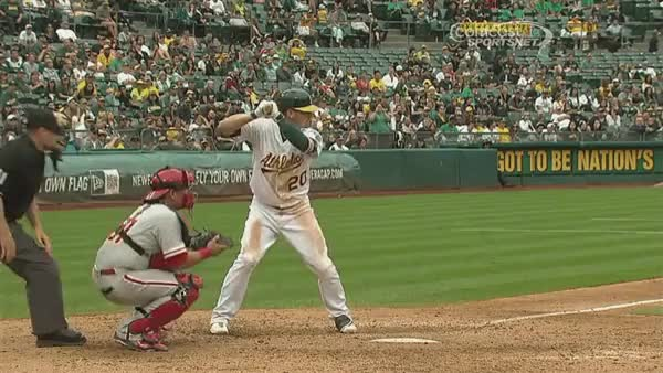 Watch and share Bat Flip GIFs by maxtastic on Gfycat
