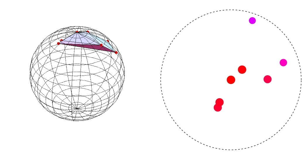 Physics, physics, Different minimization methods - Simulated Annealing GIFs