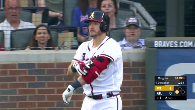 Watch this atlanta braves GIF by handlit33 (@handlit33) on Gfycat. Discover more atlanta, atlanta braves, baseball, braves, donaldson, josh, pittsburgh pirates GIFs on Gfycat
