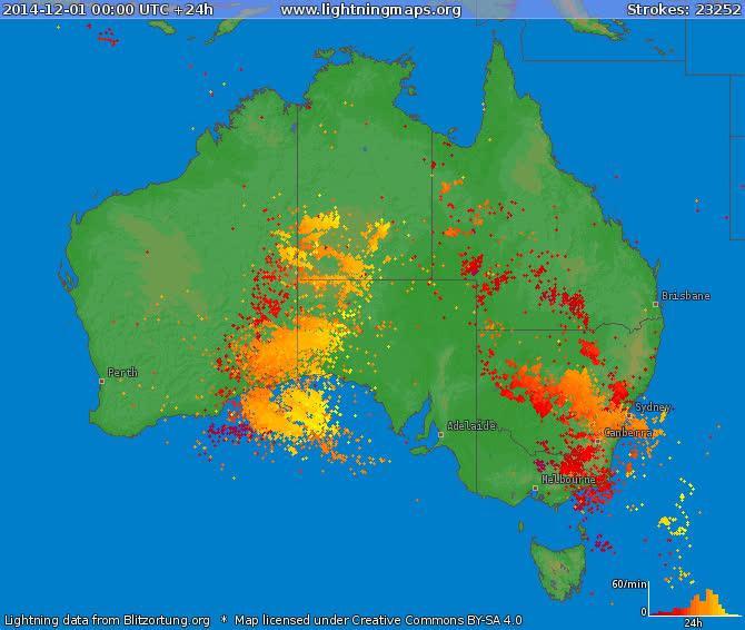 Sydney, AU- Severe Weather GIFs