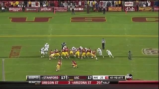 USC Trojans GIFs